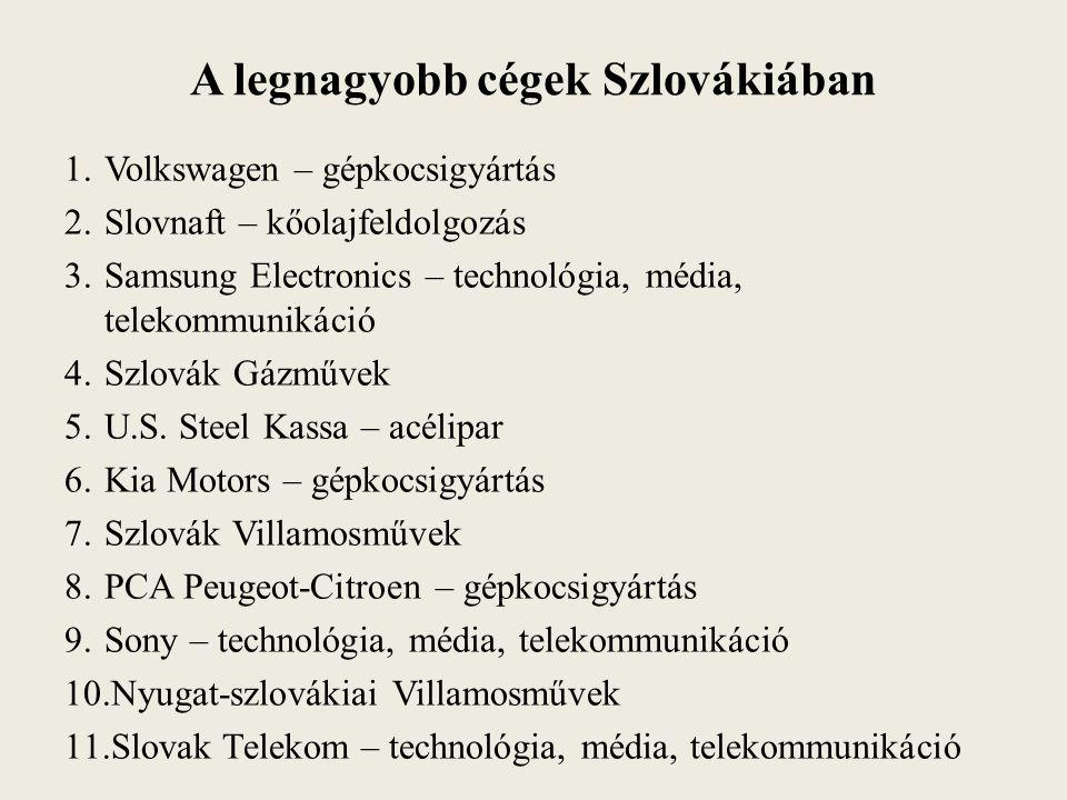A legnagyobb cégek Szlovákiában