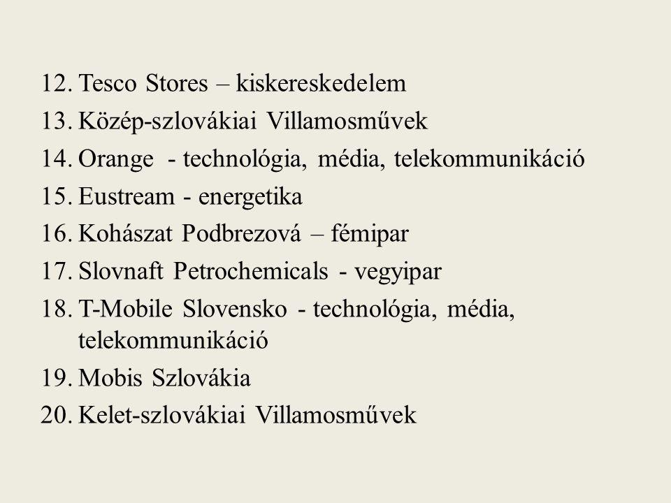 Tesco Stores – kiskereskedelem
