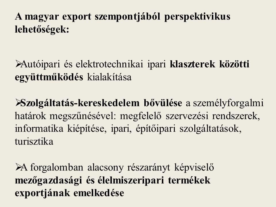 A magyar export szempontjából perspektivikus lehetőségek: