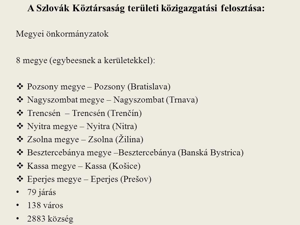 A Szlovák Köztársaság területi közigazgatási felosztása: