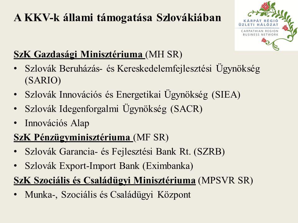 A KKV-k állami támogatása Szlovákiában