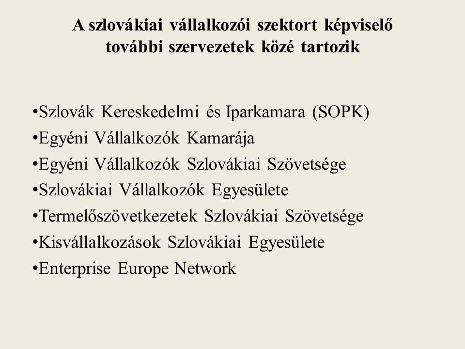 A szlovákiai vállalkozói szektort képviselő további szervezetek közé tartozik