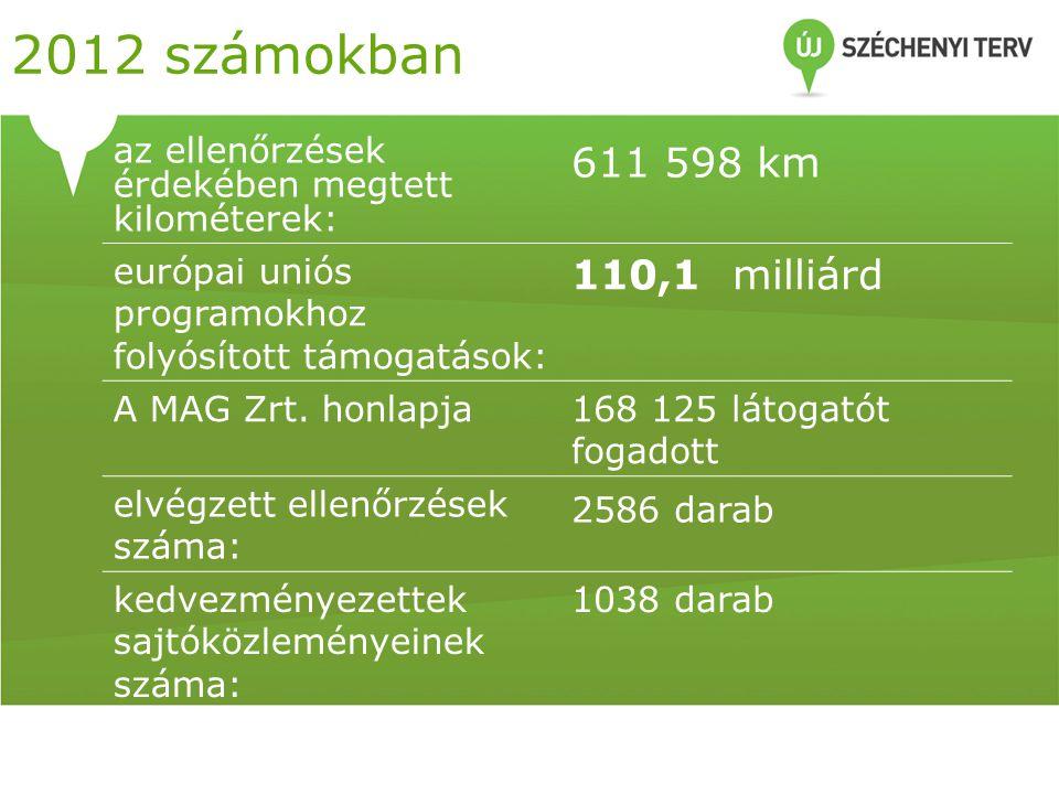 2012 számokban az ellenőrzések érdekében megtett kilométerek: 611 598 km. európai uniós programokhoz folyósított támogatások: