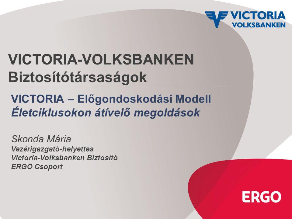 VICTORIA-VOLKSBANKEN Biztosítótársaságok
