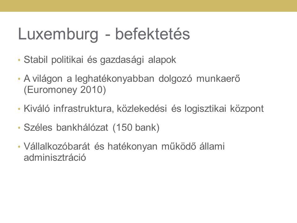 Luxemburg - befektetés