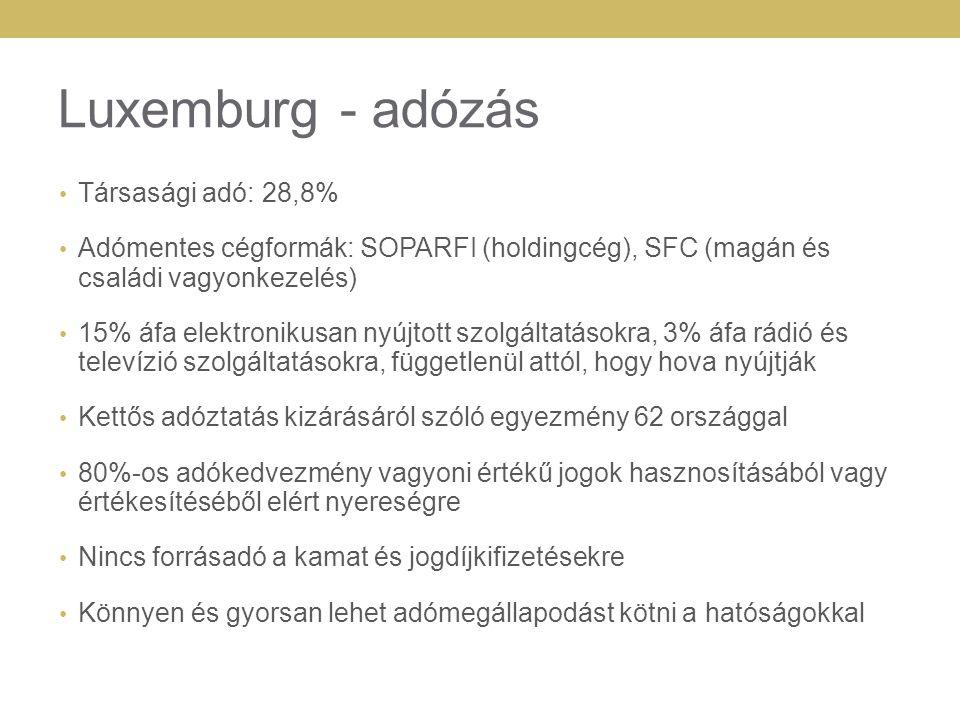 Luxemburg - adózás Társasági adó: 28,8%