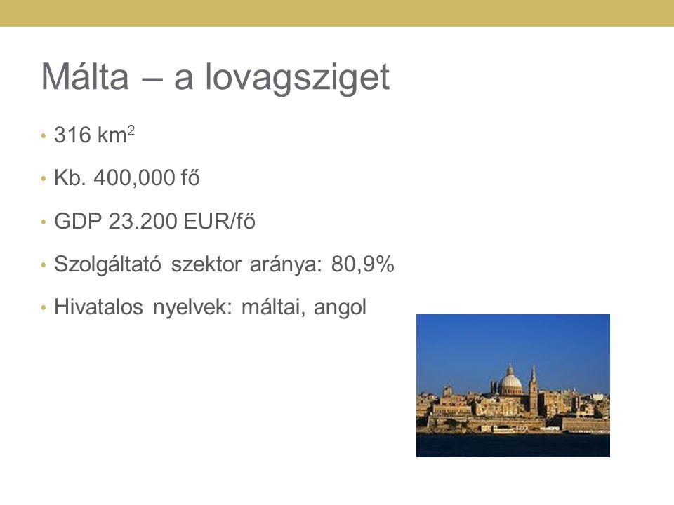 Málta – a lovagsziget 316 km2 Kb. 400,000 fő GDP 23.200 EUR/fő