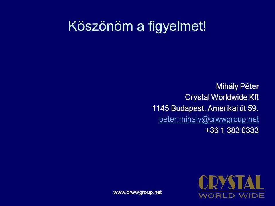 Köszönöm a figyelmet! Mihály Péter Crystal Worldwide Kft