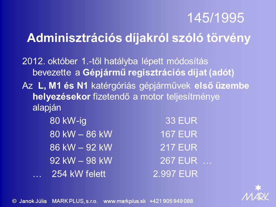 Adminisztrációs díjakról szóló törvény