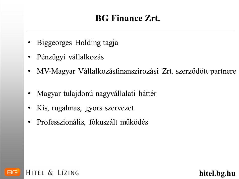 BG Finance Zrt. Biggeorges Holding tagja Pénzügyi vállalkozás