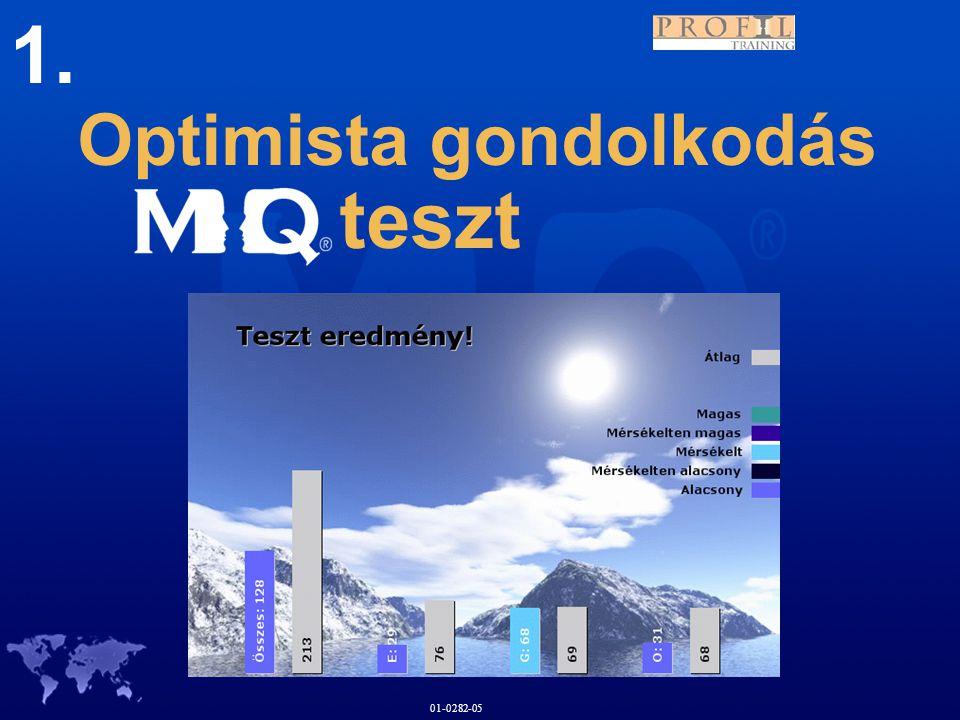 1. Optimista gondolkodás teszt 01-0282-05