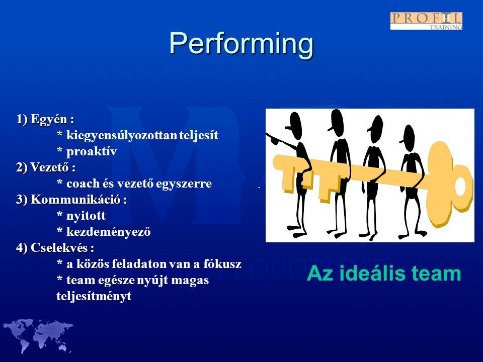 Performing Az ideális team 1) Egyén : * kiegyensúlyozottan teljesít