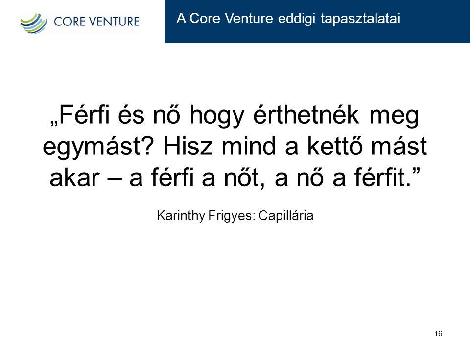 Karinthy Frigyes: Capillária