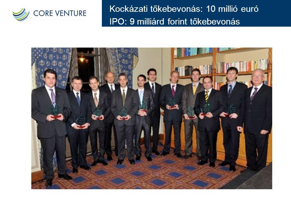 Kockázati tőkebevonás: 10 millió euró