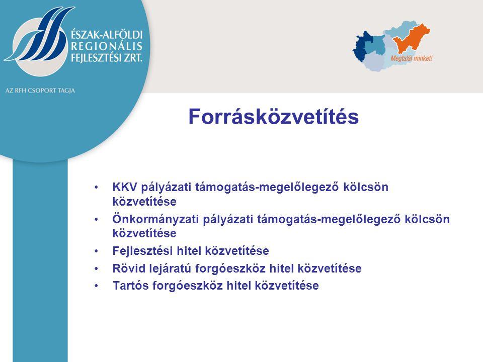 Forrásközvetítés KKV pályázati támogatás-megelőlegező kölcsön közvetítése. Önkormányzati pályázati támogatás-megelőlegező kölcsön közvetítése.