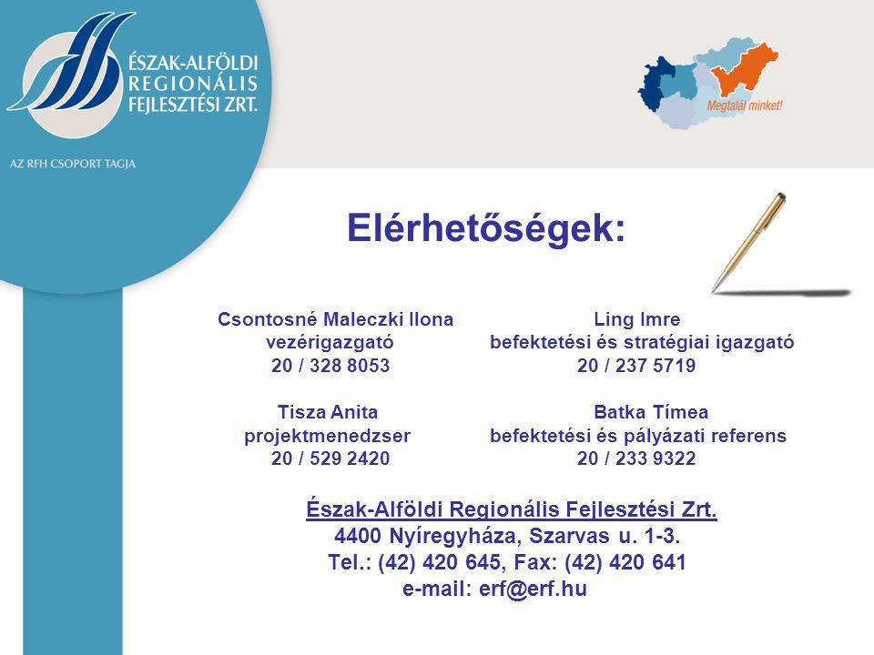 Elérhetőségek: Észak-Alföldi Regionális Fejlesztési Zrt.