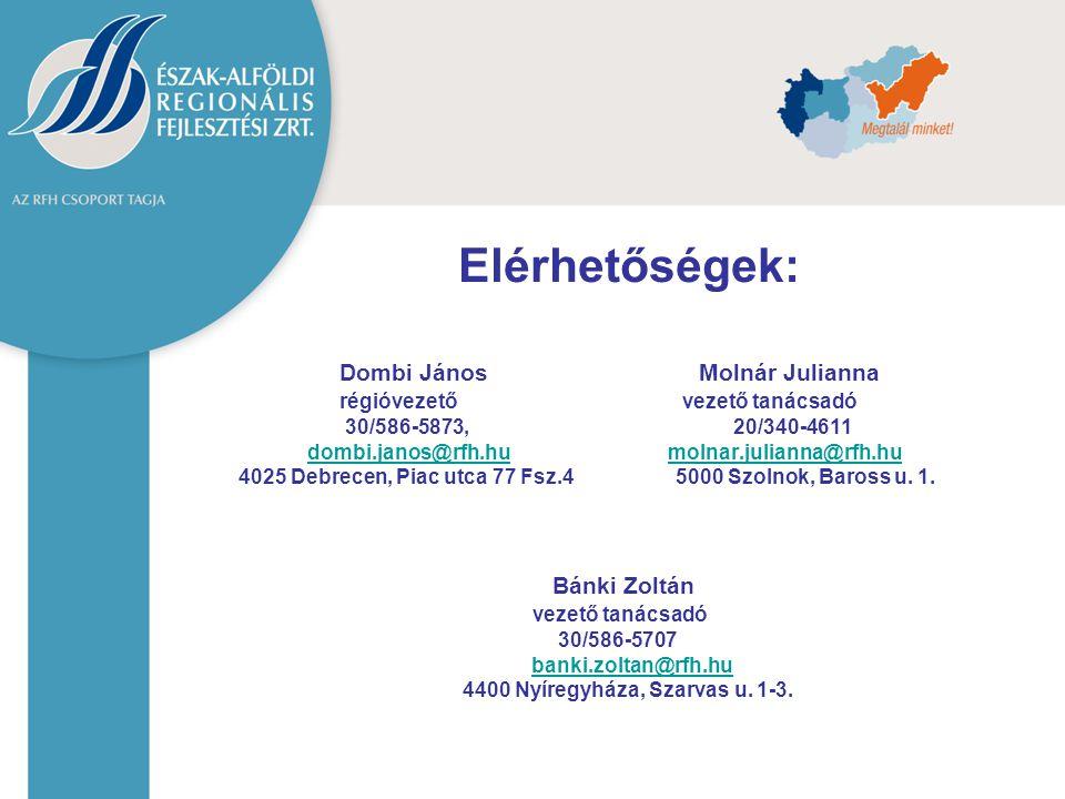 Elérhetőségek: régióvezető vezető tanácsadó Bánki Zoltán