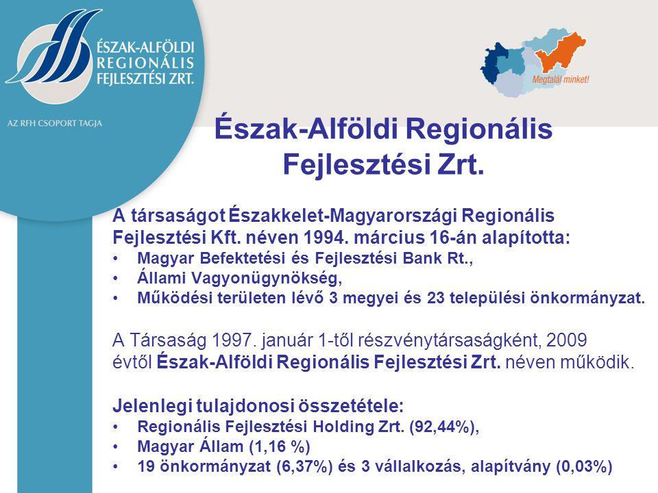 Észak-Alföldi Regionális Fejlesztési Zrt.