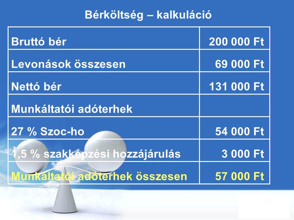 Bérköltség – kalkuláció