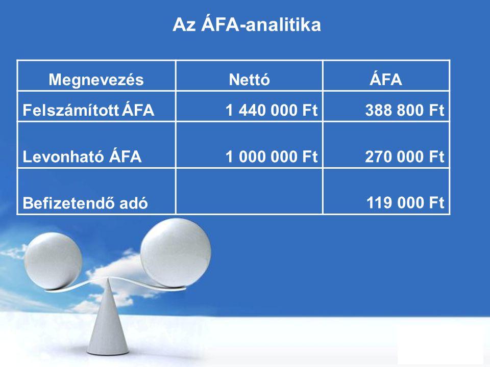 Az ÁFA-analitika Megnevezés Nettó ÁFA Felszámított ÁFA 1 440 000 Ft