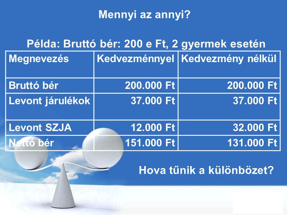Példa: Bruttó bér: 200 e Ft, 2 gyermek esetén