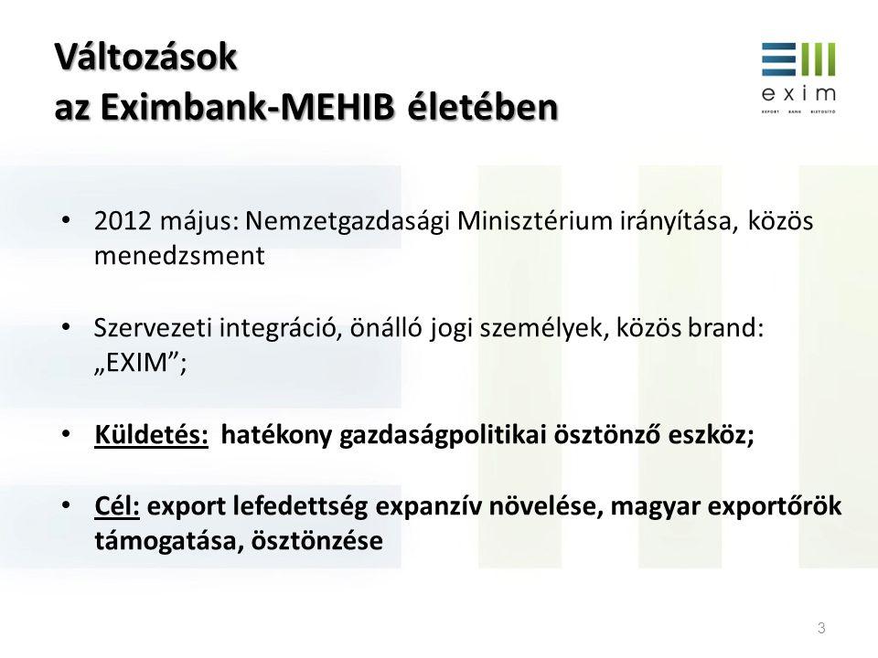 Változások az Eximbank-MEHIB életében