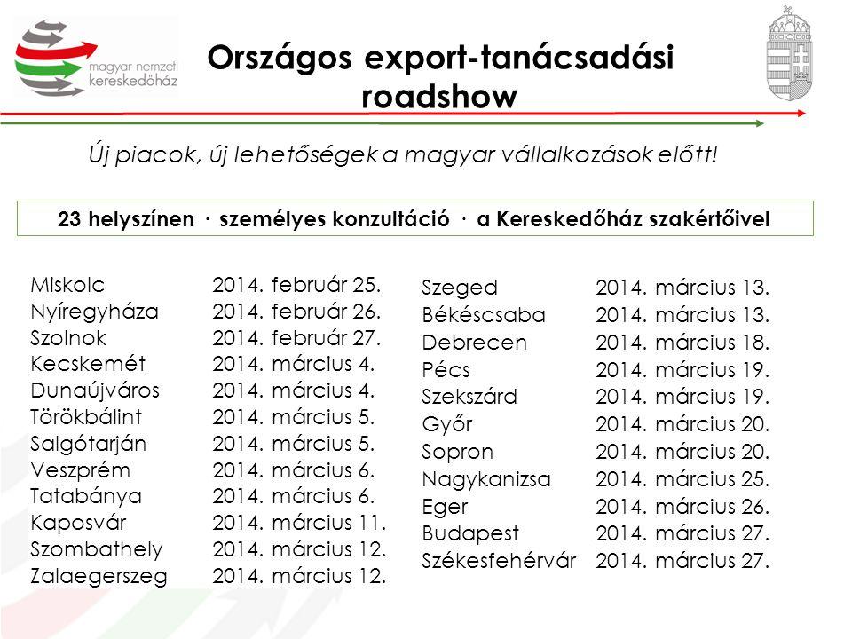 Országos export-tanácsadási roadshow