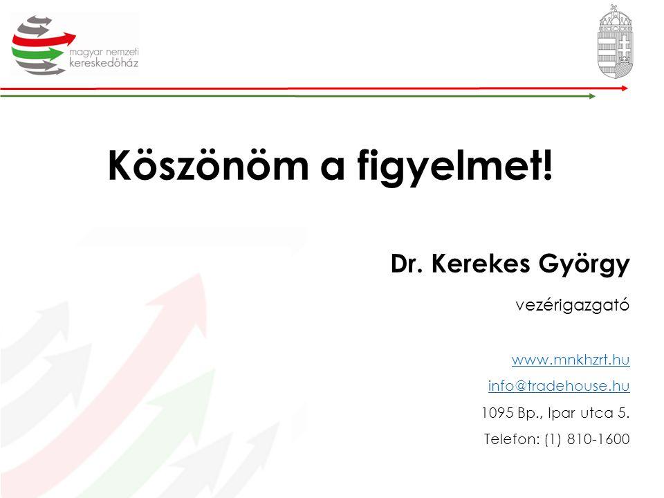 Köszönöm a figyelmet! Dr. Kerekes György vezérigazgató www.mnkhzrt.hu