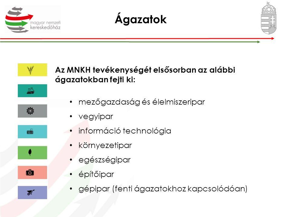 Ágazatok Az MNKH tevékenységét elsősorban az alábbi ágazatokban fejti ki: mezőgazdaság és élelmiszeripar.