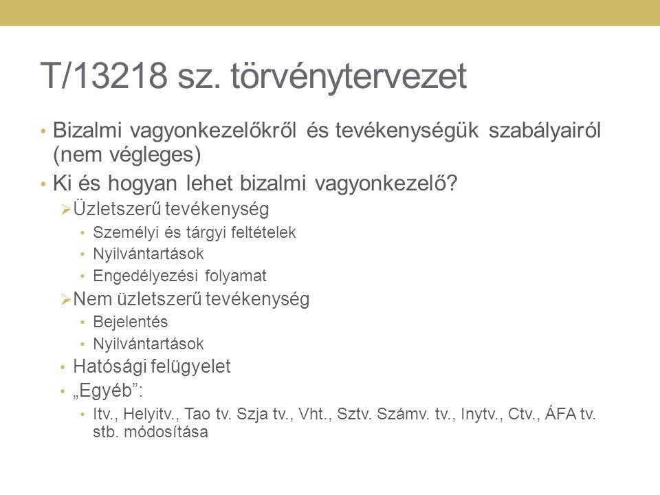 T/13218 sz. törvénytervezet Bizalmi vagyonkezelőkről és tevékenységük szabályairól (nem végleges) Ki és hogyan lehet bizalmi vagyonkezelő