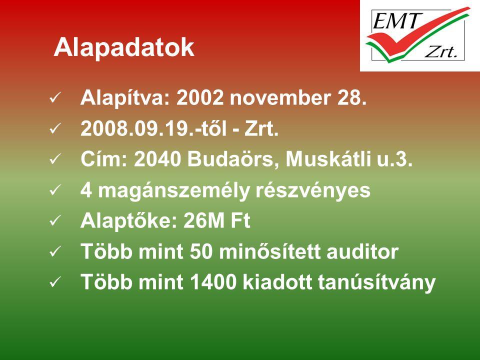 Alapadatok Alapítva: 2002 november 28. 2008.09.19.-től - Zrt.