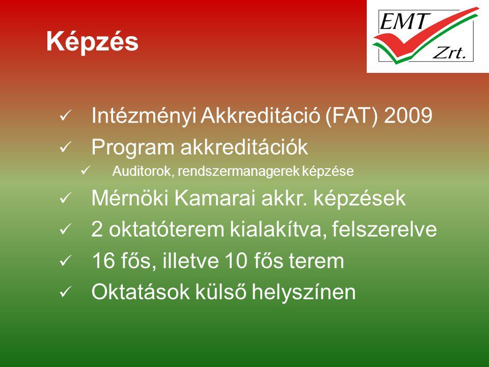 Képzés Intézményi Akkreditáció (FAT) 2009 Program akkreditációk