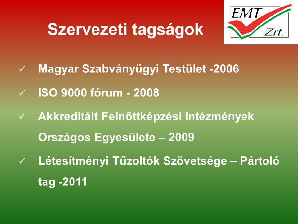 Szervezeti tagságok Magyar Szabványügyi Testület -2006