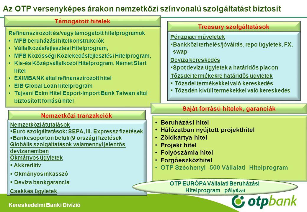 Az OTP versenyképes árakon nemzetközi színvonalú szolgáltatást biztosít