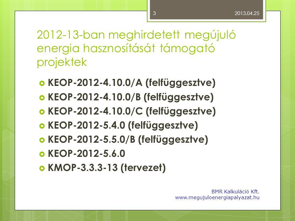 2013.04.25 2012-13-ban meghirdetett megújuló energia hasznosítását támogató projektek. KEOP-2012-4.10.0/A (felfüggesztve)