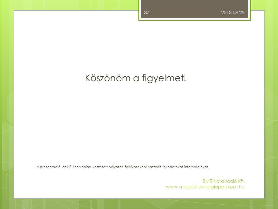 2013.04.25 Köszönöm a figyelmet! A prezentáció, az NFÜ honlapján közzétett pályázati felhívásokból használt fel adatokat információkat.