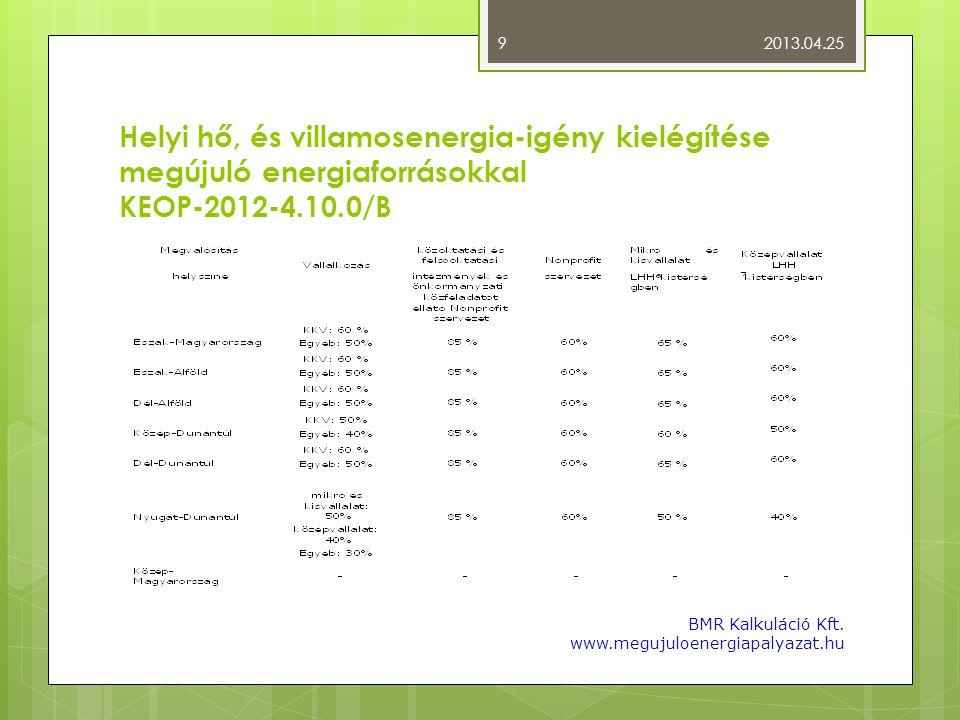 2013.04.25 Helyi hő, és villamosenergia-igény kielégítése megújuló energiaforrásokkal KEOP-2012-4.10.0/B.