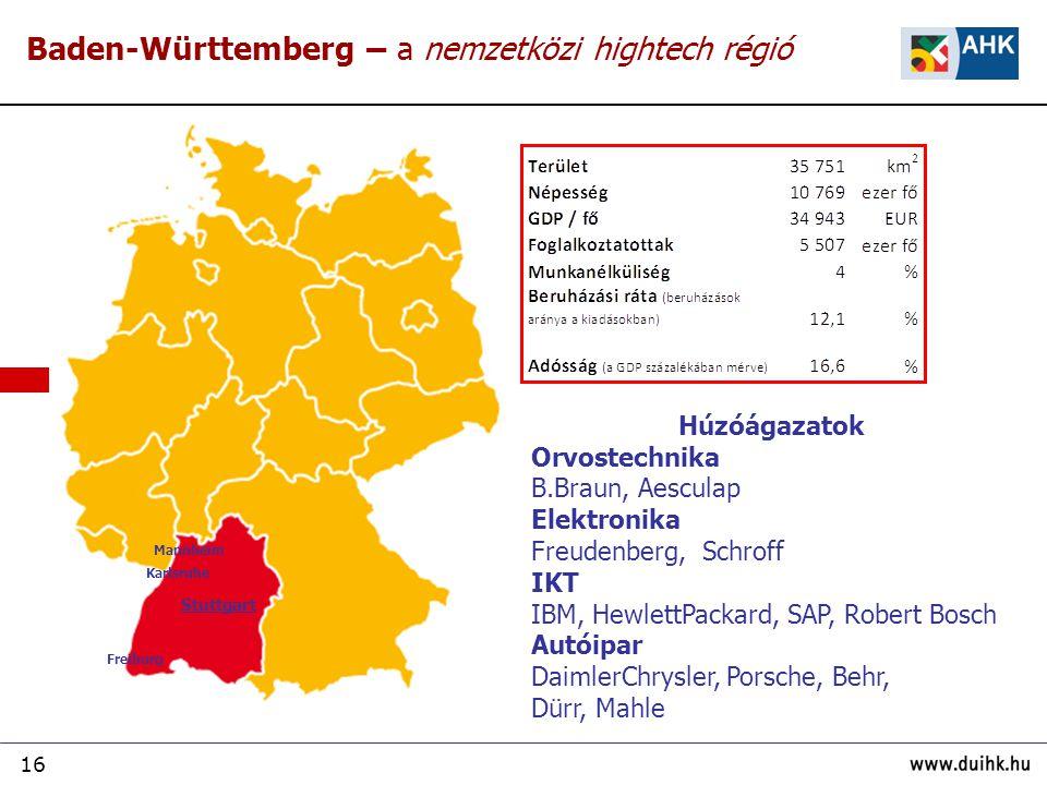 Baden-Württemberg – a nemzetközi hightech régió