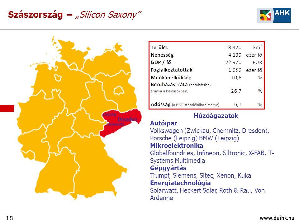 """Szászország – """"Silicon Saxony"""