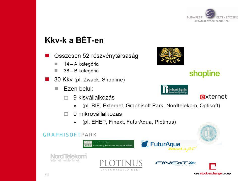 Kkv-k a BÉT-en Összesen 52 részvénytársaság