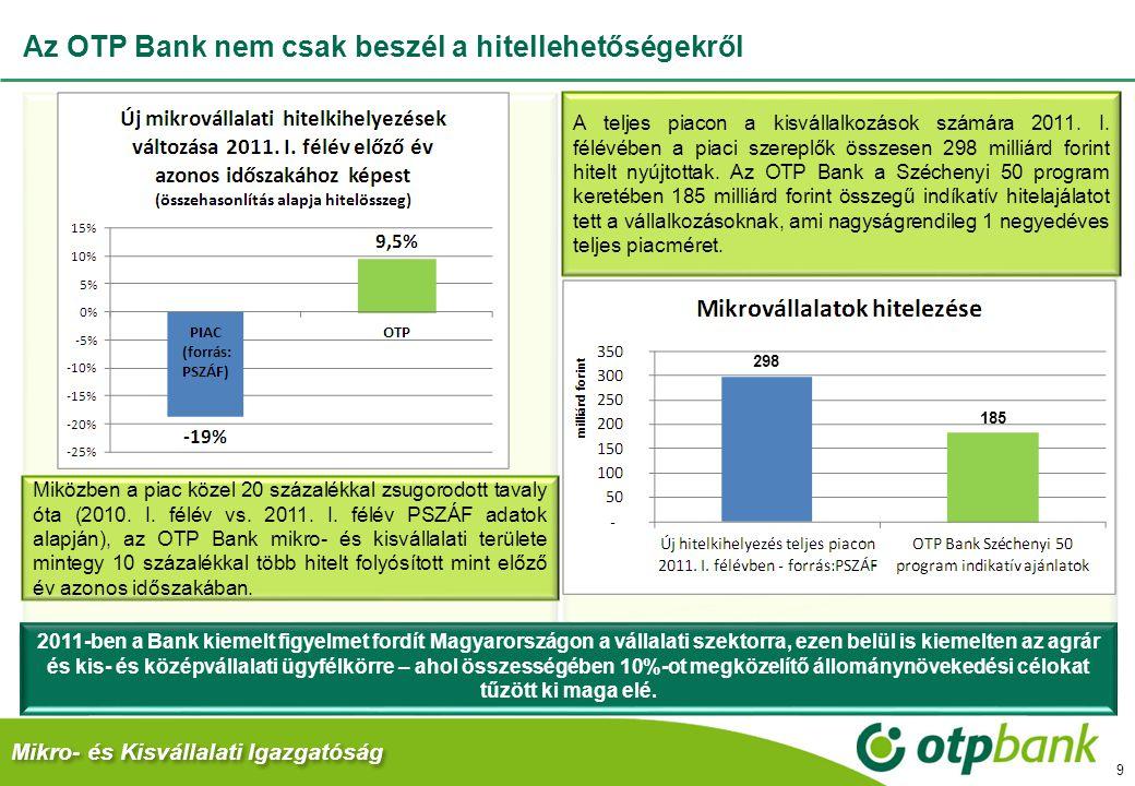 Az OTP Bank nem csak beszél a hitellehetőségekről