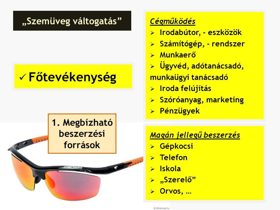 """""""Szemüveg váltogatás 1. Megbízható beszerzési források"""