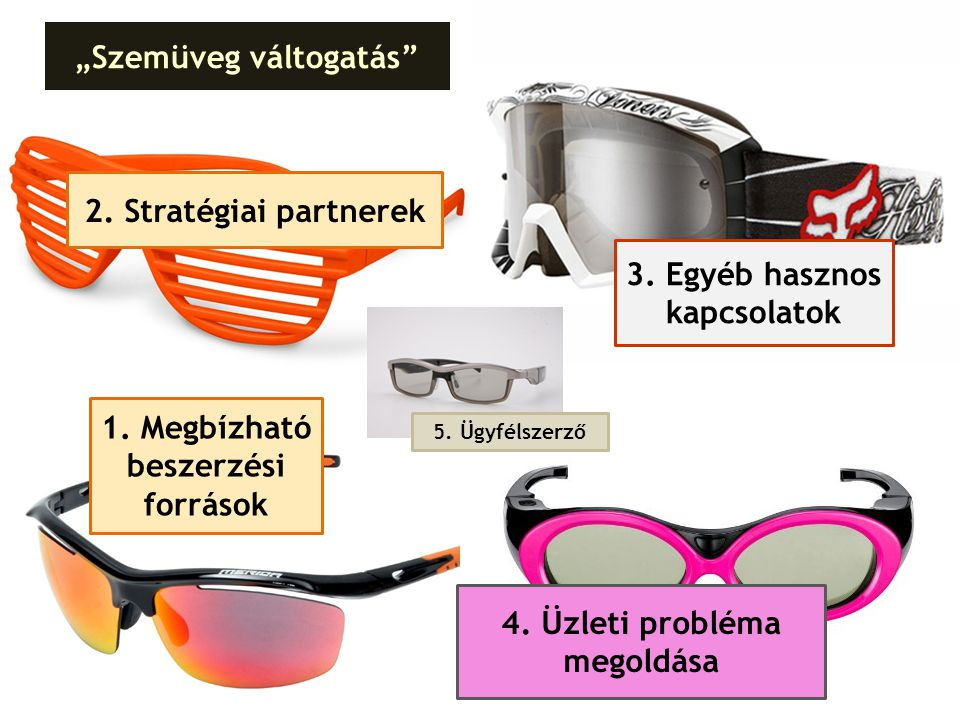 """""""Szemüveg váltogatás"""