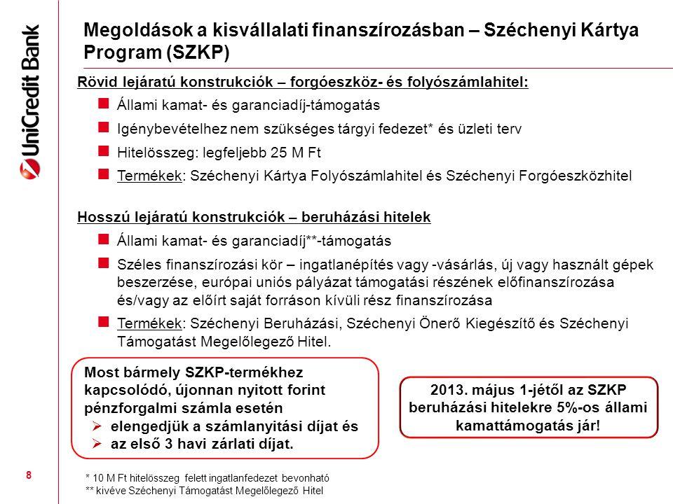 Megoldások a kisvállalati finanszírozásban – Széchenyi Kártya Program (SZKP)