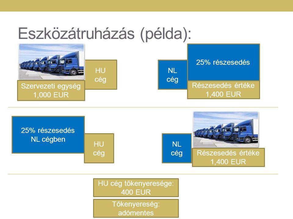 Eszközátruházás (példa):