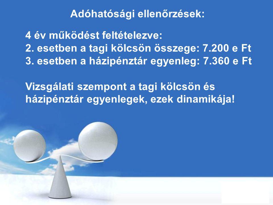 Adóhatósági ellenőrzések: