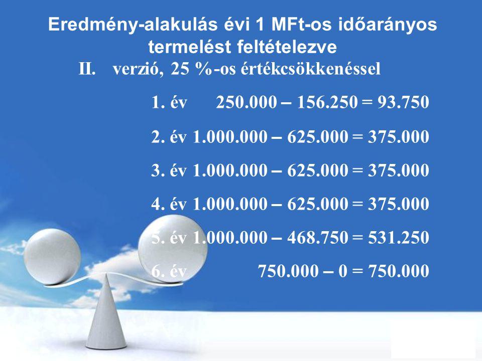 Eredmény-alakulás évi 1 MFt-os időarányos termelést feltételezve