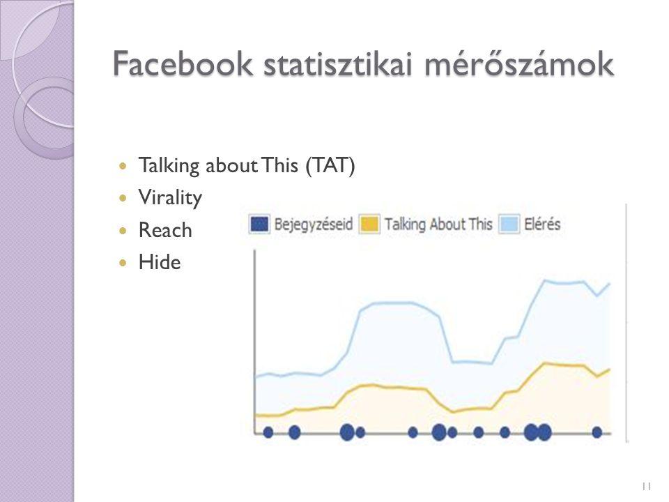 Facebook statisztikai mérőszámok