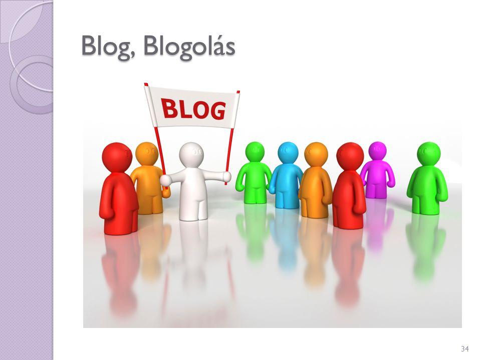 Blog, Blogolás