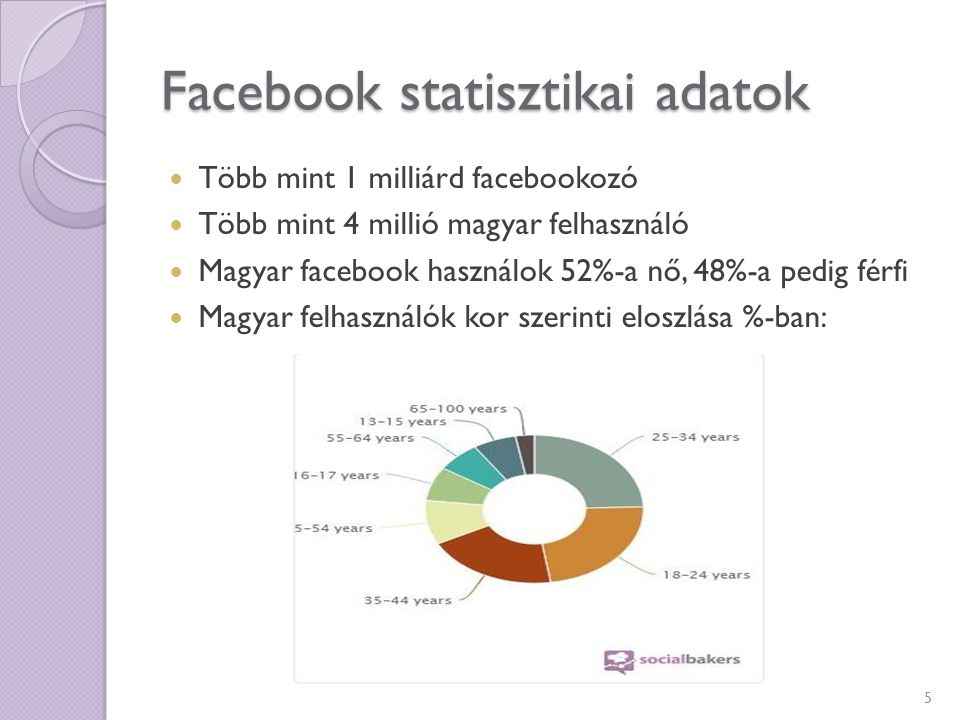 Facebook statisztikai adatok